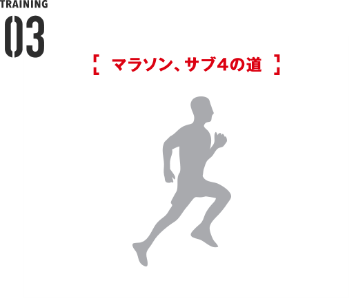 マラソンサブ4への道