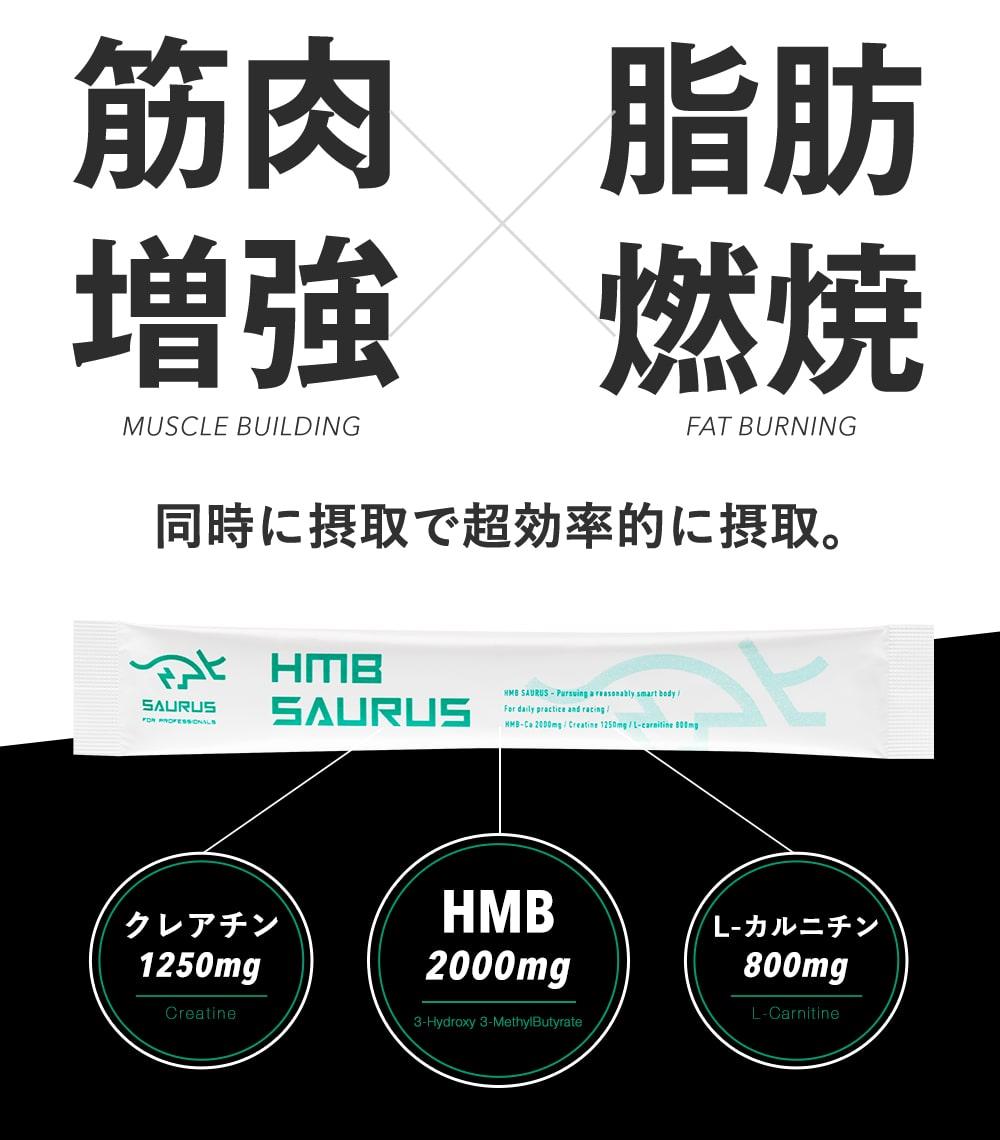 筋肉増強×脂肪燃焼 同時に摂取で超効率的に摂取。HMB2000mg クレアチン1250mg L-カルニチン800mg