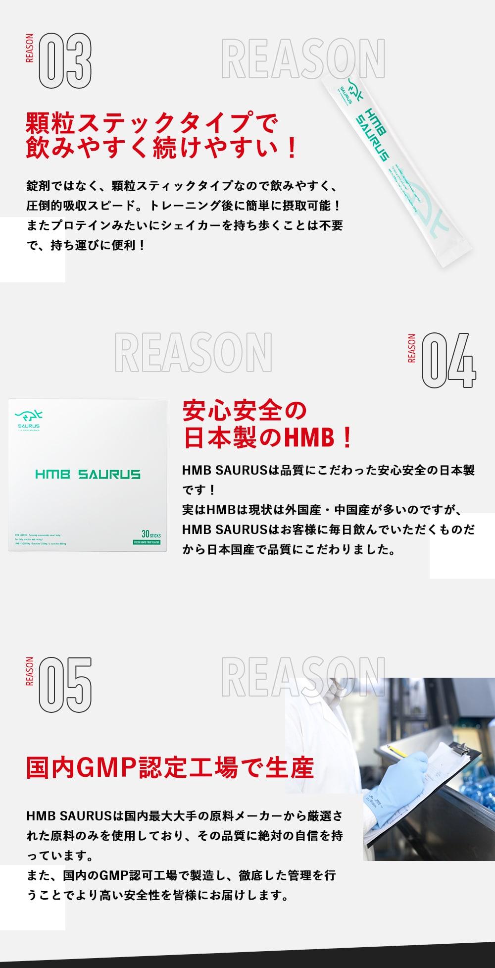 03:顆粒ステックタイプで飲みやすく続けやすい!錠剤ではなく、顆粒スティックタイプなので飲みやすく、圧倒的吸収スピード。トレーニング後に簡単に摂取可能!またプロテインみたいにシェイカーを持ち歩くことは不要で、持ち運びに便利!04:安心安全の日本製のHMB!HMB SAURUSは品質にこだわった安心安全の日本製です!実はHMBは現状は外国産・中国産が多いのですが、HMB SAURUSはお客様に毎日飲んでいただくものだから日本国産で品質にこだわりました。05:国内GMP認定工場で生産 HMB SAURUSは国内最大大手の原料メーカーから厳選された原料のみを使用しており、その品質に絶対の自信を持っています。また、国内のGMP認可工場で製造し、徹底した管理を行うことでより高い安全性を皆様にお届けします。